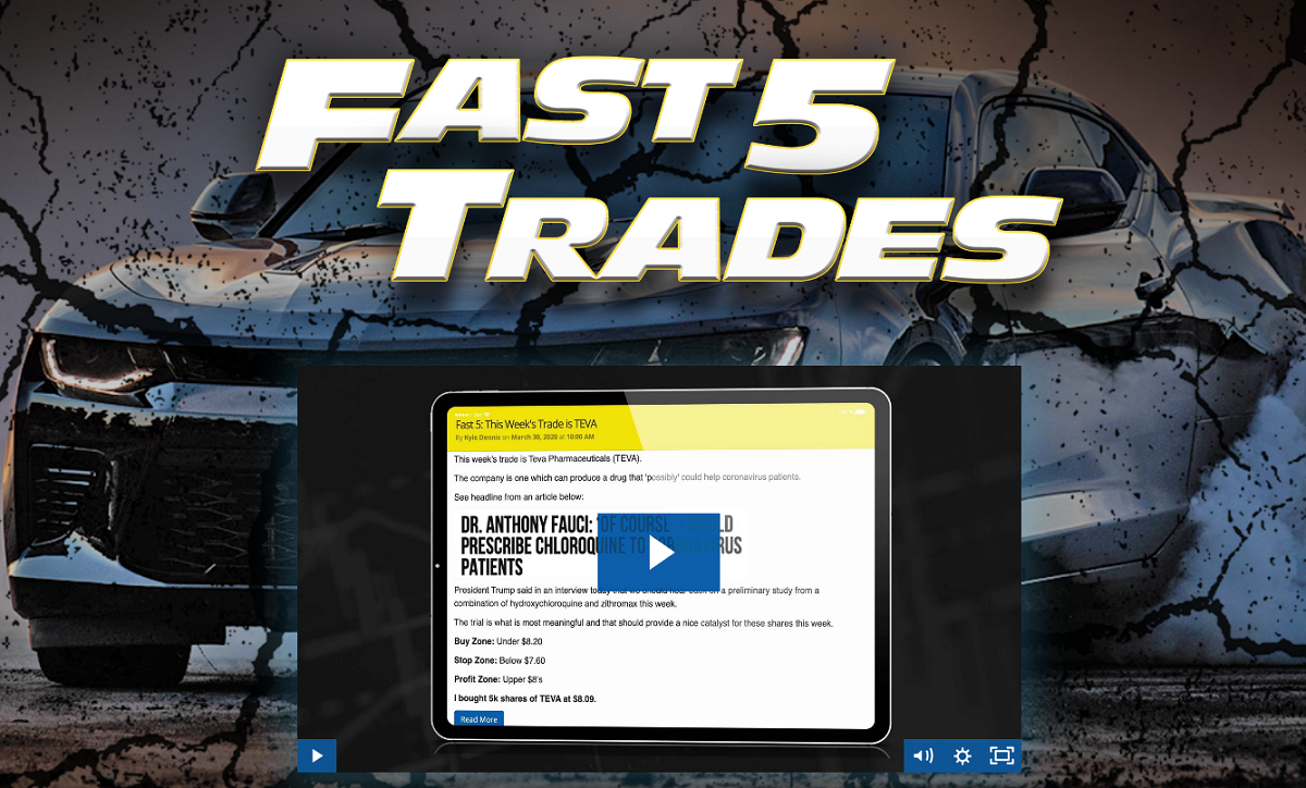 Kyle Dennis Review: Fast 5 Trades Review – A 40% Move In Luckin Coffee Uncovered